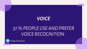 Why Voice is Essential ?